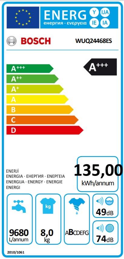 Etiqueta energetica Bosch WUQ24468ES