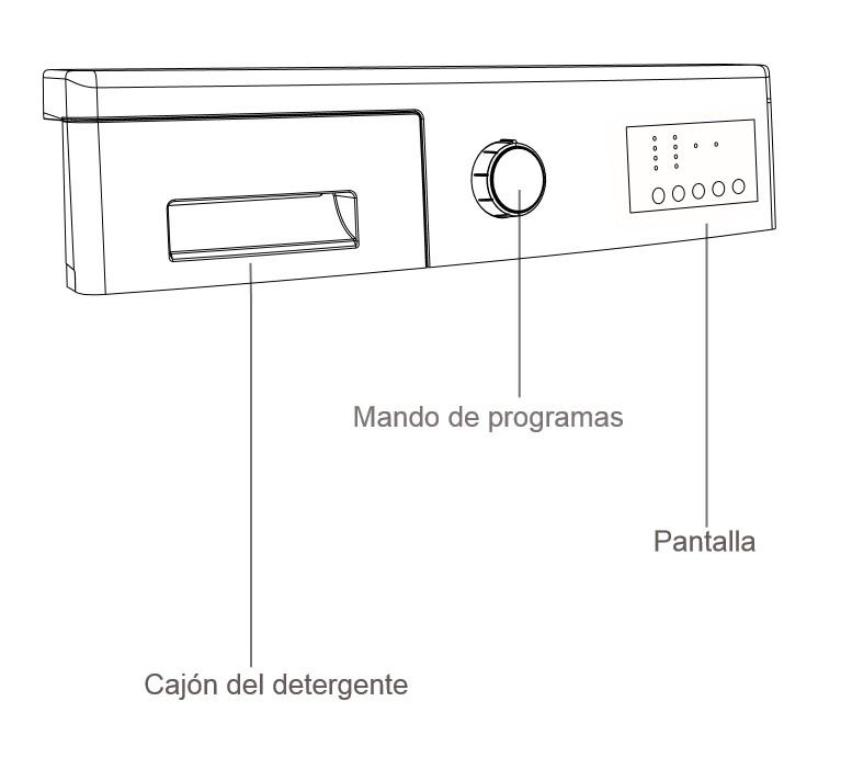 Smeg LBW610ES panel control