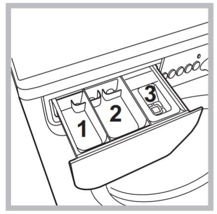 detergente compartimento Indesit EWE 81252 W EU