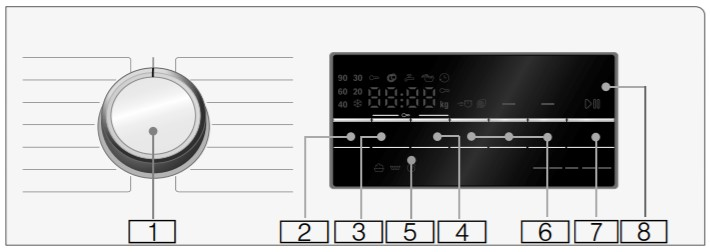 panel de control Bosch Serie 6 WUQ24468
