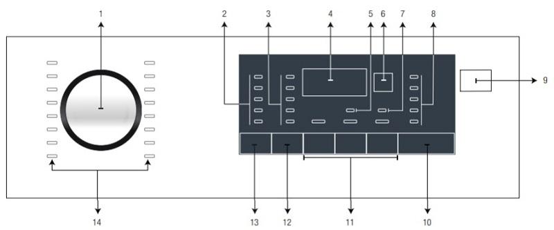 panel de control beko WMY 81283 LMB3