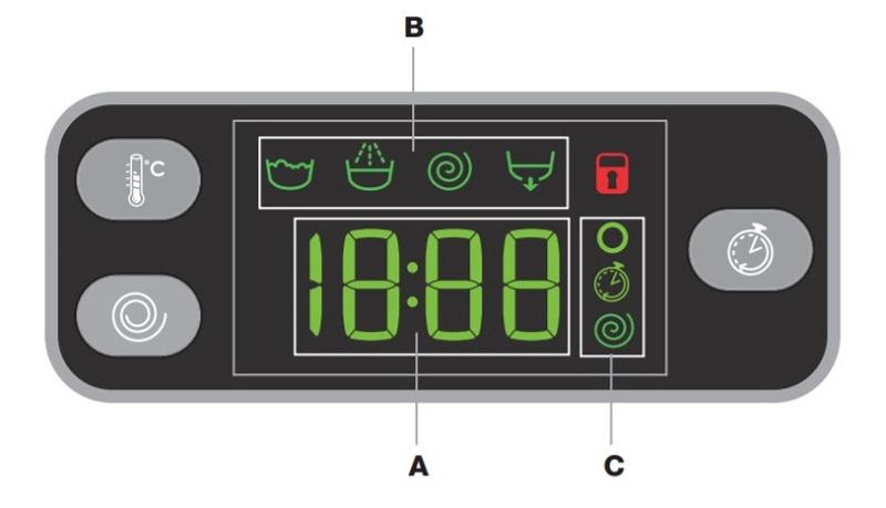 pantalla lavadora Indesit EWE 81252 W EU